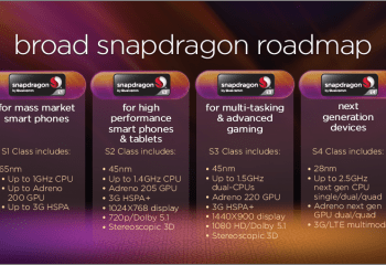 Qualcomm Snapdragon S4 : un SoC quad-core cadencé à 2,5 Ghz