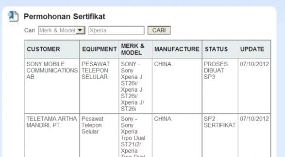 Le Sony Xperia J sera le ST26i