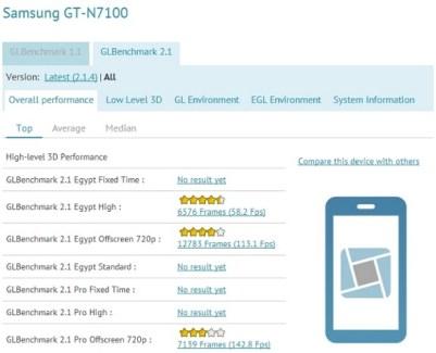 Galaxy Note 2, des benchmarks qui apparaissent et disparaissent