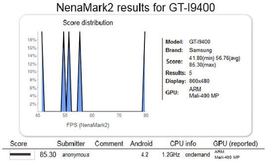 Samsung Galaxy S4 (GT-I9400) : un premier indice ?