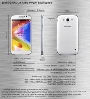 Samsung officialise le Galaxy Grand : un smartphone de 5 pouces avec une définition WVGA