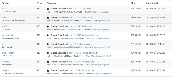 CyanogenMod 10.1.0, la Release Candidate 5 est disponible