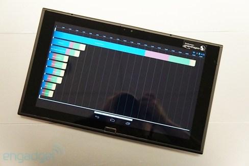 Des résultats de benchmarks pour le Snapdragon 800