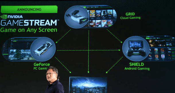 NVIDIA Shield : GameStream enfin en version finale !