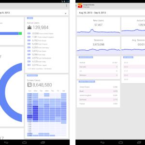 Google Analytics 2.1.4, une mise à jour majeure arrive sur Android