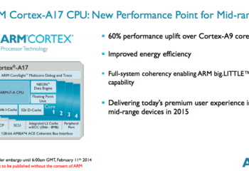 ARM officialise ses solutions Cortex-A17 avec GPU Mali T-720
