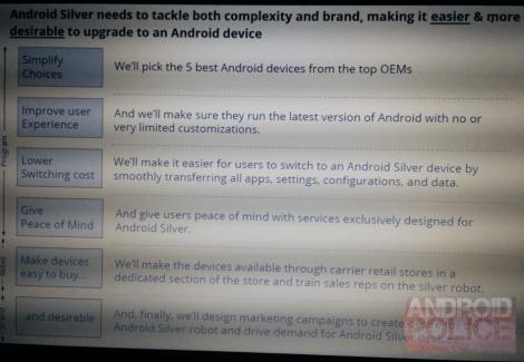 Le programme Android Silver a-t-il été abandonné ?