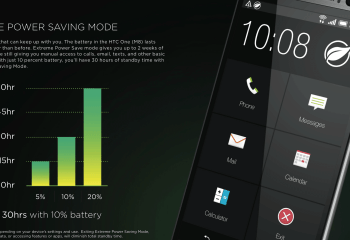 En Amérique du Nord, HTC One M8 obtient enfin l'Extreme Power Saving Mode