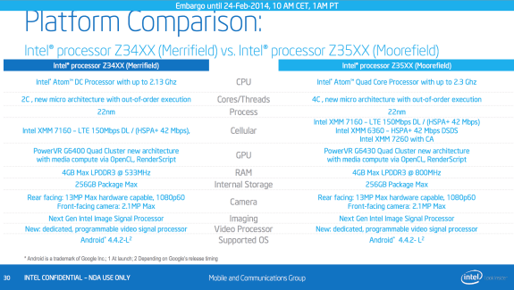 Intel commence à livrer ses puces Merrifield et Moorefield en 22nm