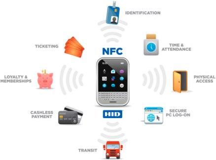 Qu'est ce que le NFC ?
