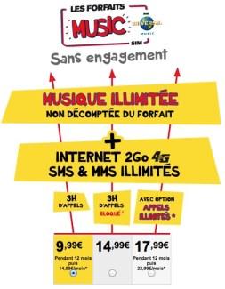 La Poste Mobile : un forfait 4G, Musique illimitée, et 2 Go à 9,99 euros par mois