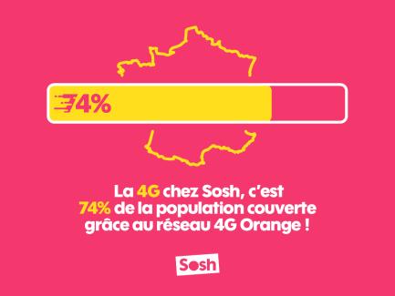Orange et Sosh annoncent couvrir 74% de la population en 4G