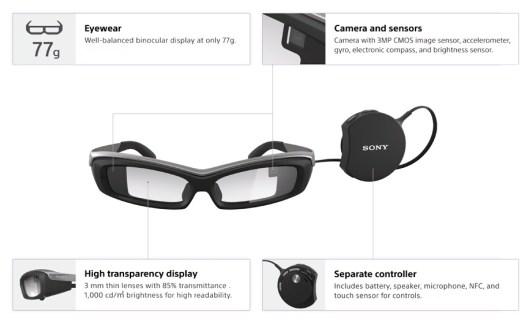 Sony SmartEyeGlass : les précommandes sont ouvertes à 670 euros