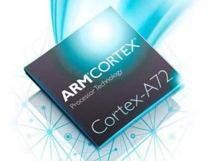 LG préparerait le successeur du Nuclun avec des cœurs ARM Cortex-A72
