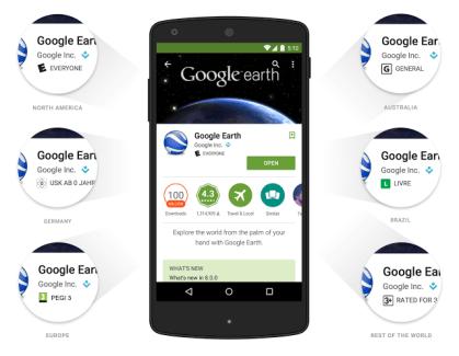 Le Play Store se met aux normes PEGI et Google évalue les applications