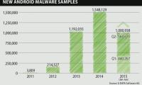 Des malwares préinstallés dans des terminaux Lenovo, Huawei et Xiaomi