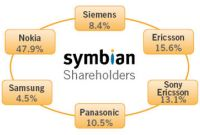 Symbian devient open source... pour mieux concurrencer Android ?