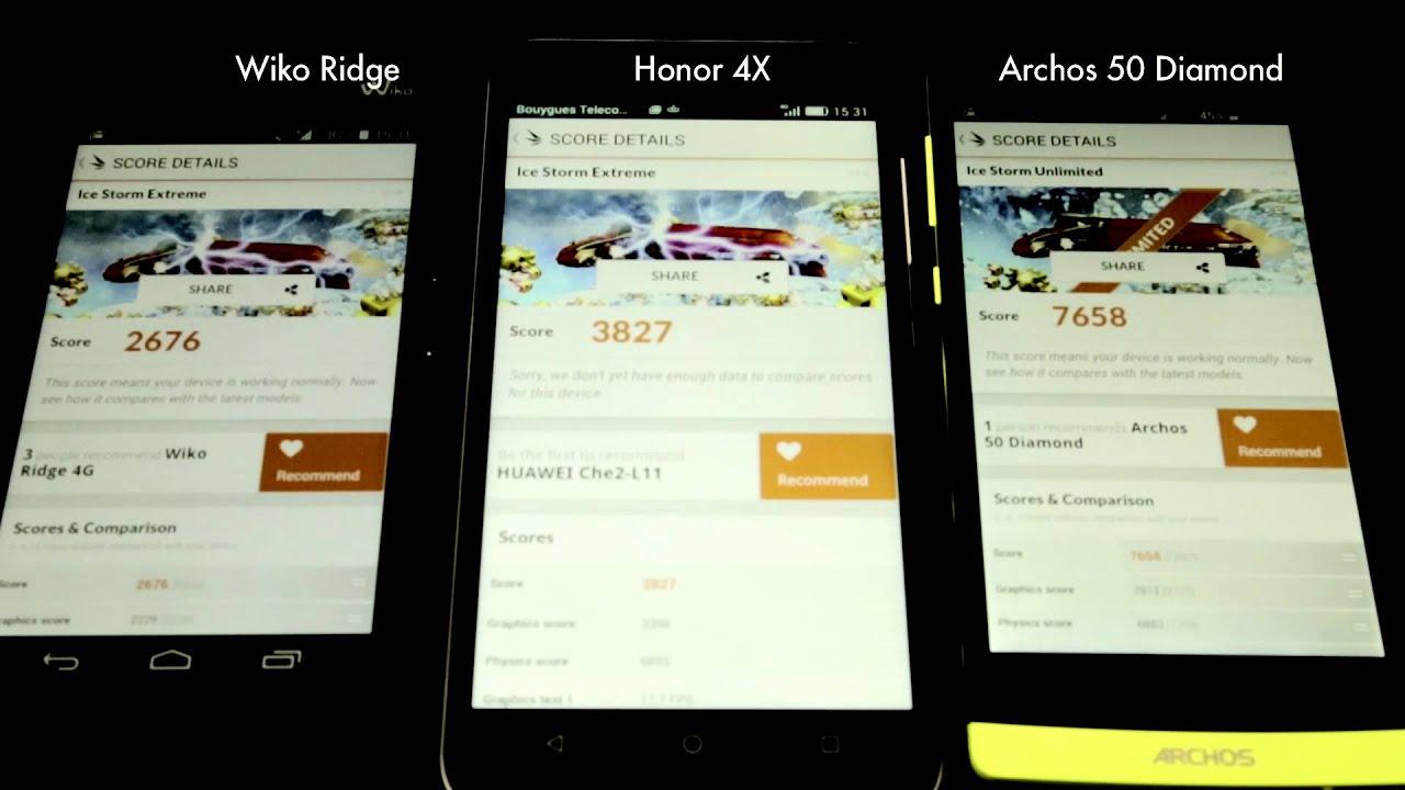 Test du Honor 4X : performances et 4G comparés à la concurrence