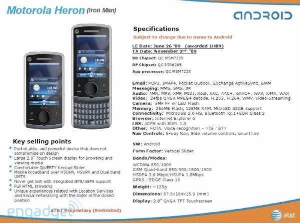Le Motorola Heron, sous Android ?
