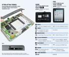 La Motorola Xoom 3G/4G coûte 278$ à produire