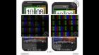 Comparaison des écrans des Desire HD (LCD) et Incredible S (sLCD)