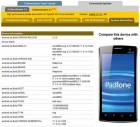 Asus PadFone : encore du Snapdragon S4 ?