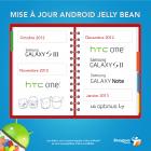 Bouygues Telecom communique sur les prochaines mises à jour Android