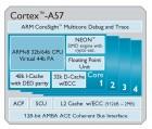 ARM et TSMC conçoivent la première puce basée sur un Cortex-A57