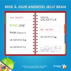 Bouygues Telecom et SFR nous livrent un planning des mises à jour Android «Jelly Bean»