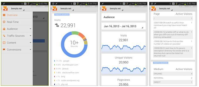 Google Analytics 2.0 sur le Google Play