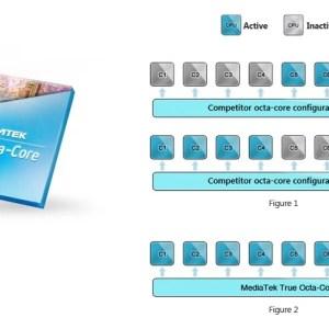 MediaTek présente son «vrai processeur mobile octo-cœur»