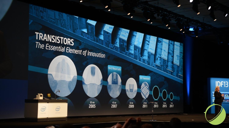 Intel entame sa transition, des serveurs aux smartphones et autres appareils connectés