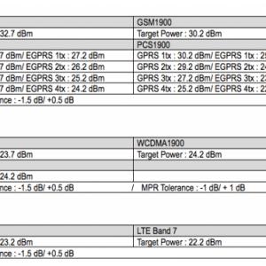Le LG D820 pourrait être le Nexus 5 réservé à l'Europe