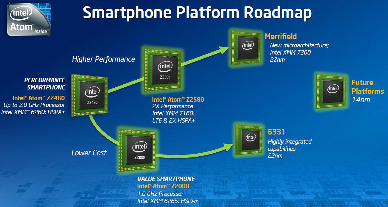 Android OS 64 bits, c'est tout bon pour Intel aussi !