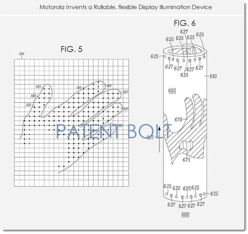 Motorola publie un brevet pour des objets électroniques enroulables