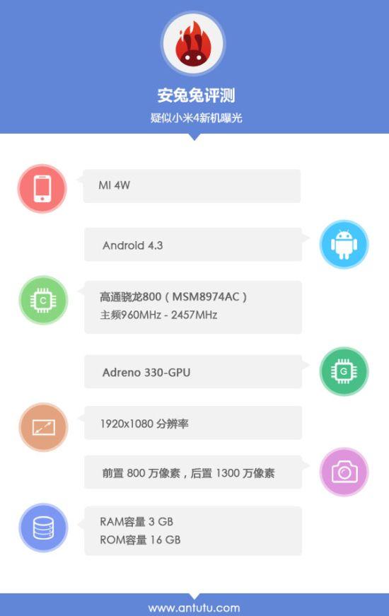 Xiaomi Mi4 : fuite des caractéristiques sur AnTuTu