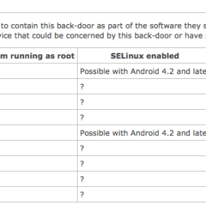 Y a-t-il vraiment une backdoor sur certains Samsung Galaxy ?