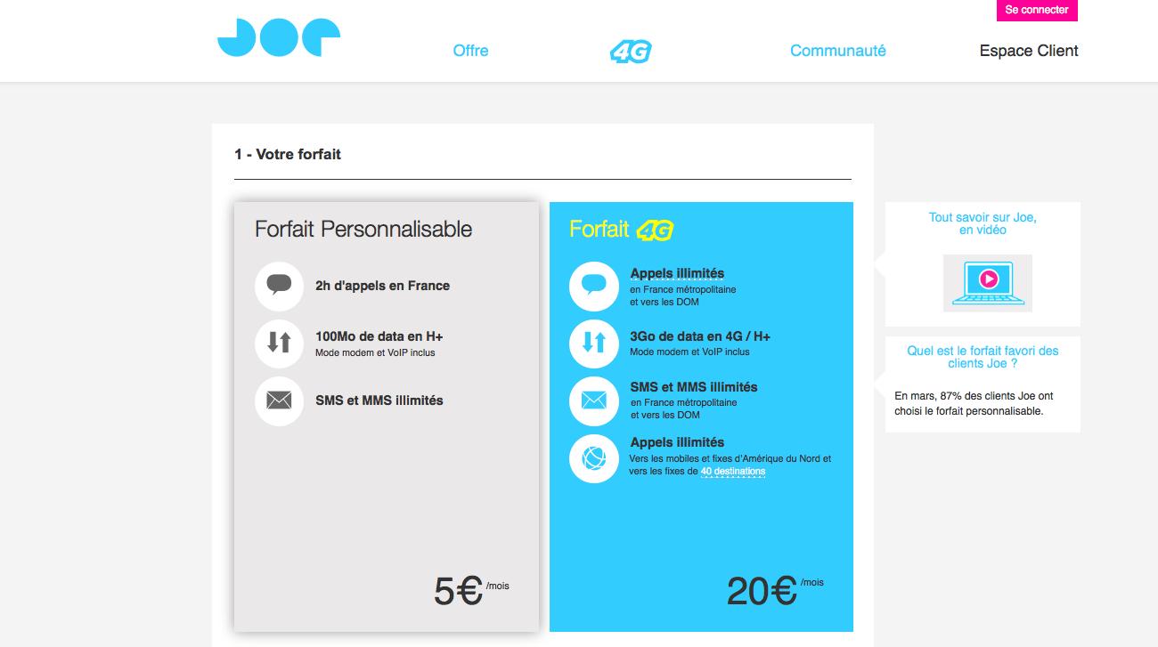 Un mois gratuit et de la 4G dans les forfaits de Joe Mobile, la filiale de SFR