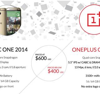 OnePlus tacle le HTC One 2014 dans un comparatif