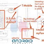 HTC Dream/G1 : un dessin technique et une publicité ?