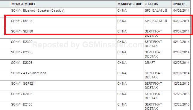 Le Sony D5103 «Xperia G» réapparaît en Indonésie