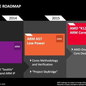 Des GPU AMD pour les prochaines puces MediaTek ?
