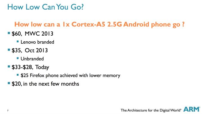 ARM : «des smartphones à 20 dollars dans les prochains mois»