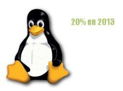 20% des parts de marché pour Linux d'ici 5 ans