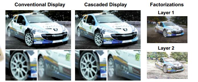 Cascaded display : un moyen économique de produire des écrans à haute résolution ?