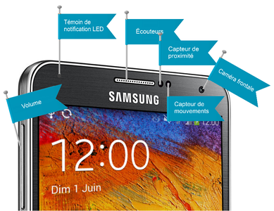 Découverte du Galaxy Note 3