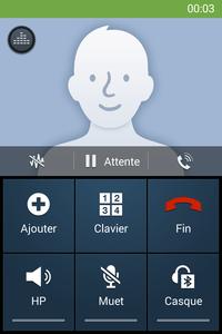 Quelles sont options en cours d'un appel (communication) sur Android ?