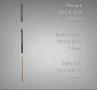 Le prochain Gionee Elife S passera-t-il sous les 5,5 mm d'épaisseur ?