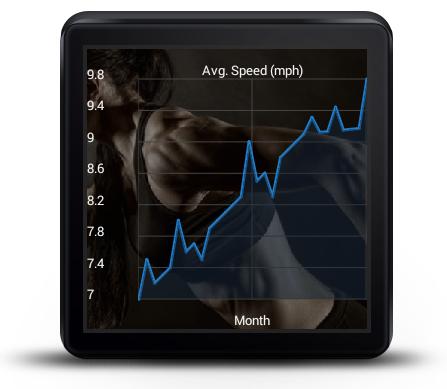 Wear Run, l'app pour transformer une montre Android Wear en tracker d'activités