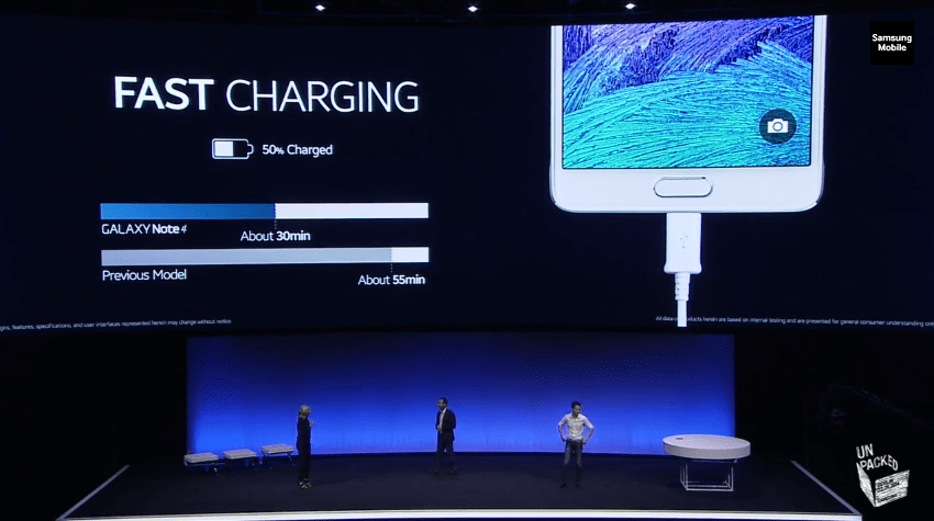 Quick Charge 2.0 : Qualcomm démontre la vitesse de chargement de sa technologie
